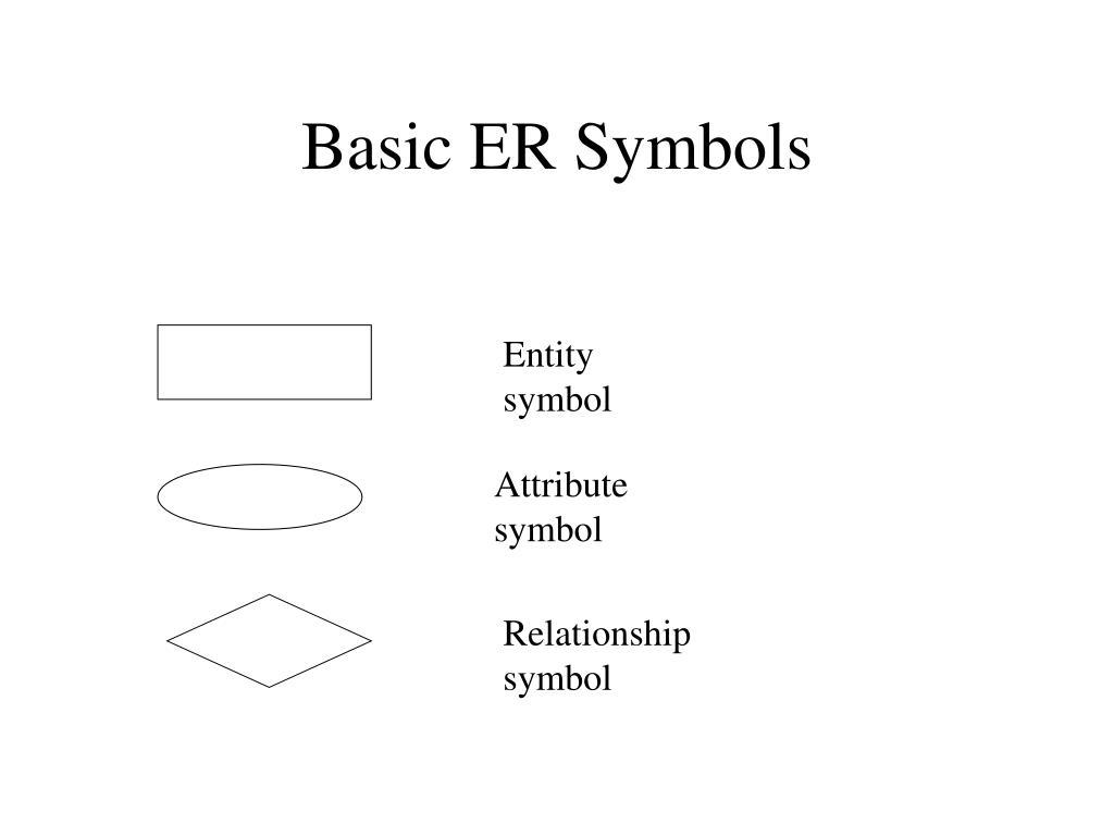 Basic ER Symbols
