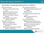 data strategy initiatives