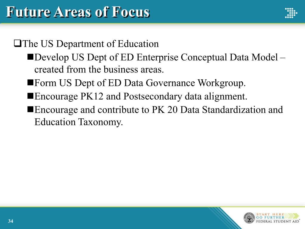 Future Areas of Focus