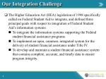 our integration challenge