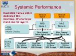 systemic performance15