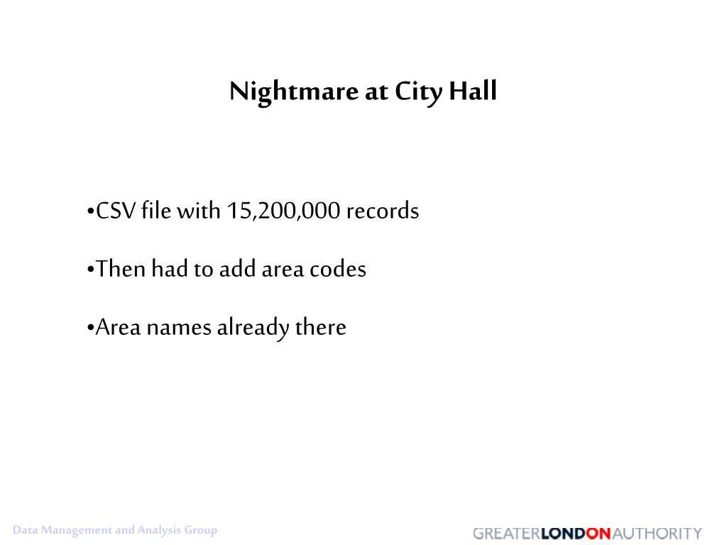 Nightmare at City Hall