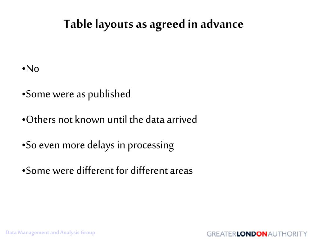 Table layouts as agreed in advance