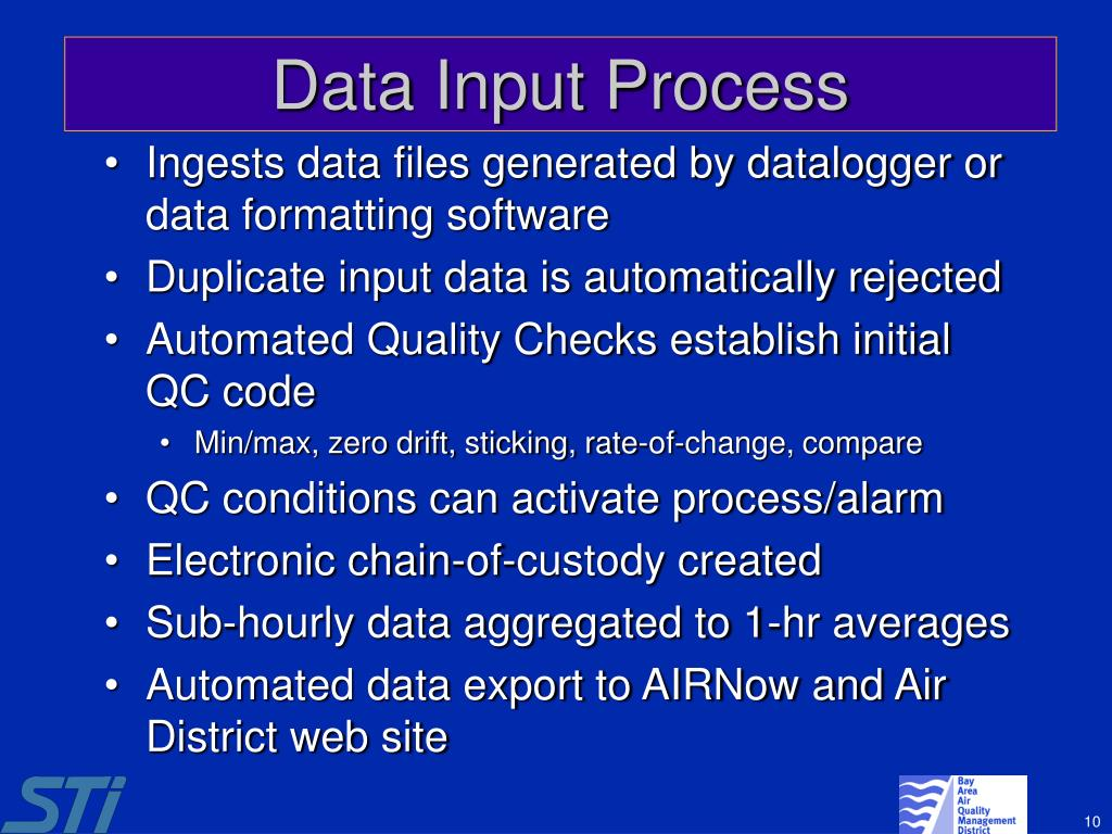 Data Input Process