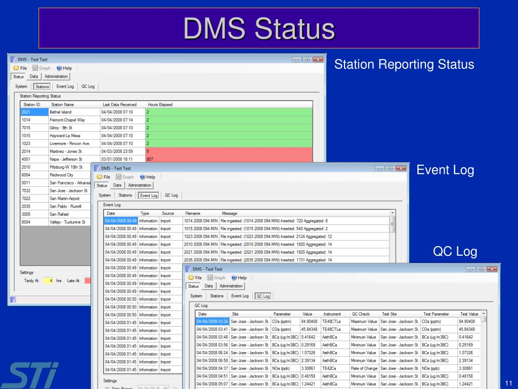 DMS Status