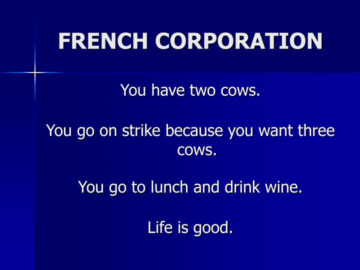 FRENCH CORPORATION