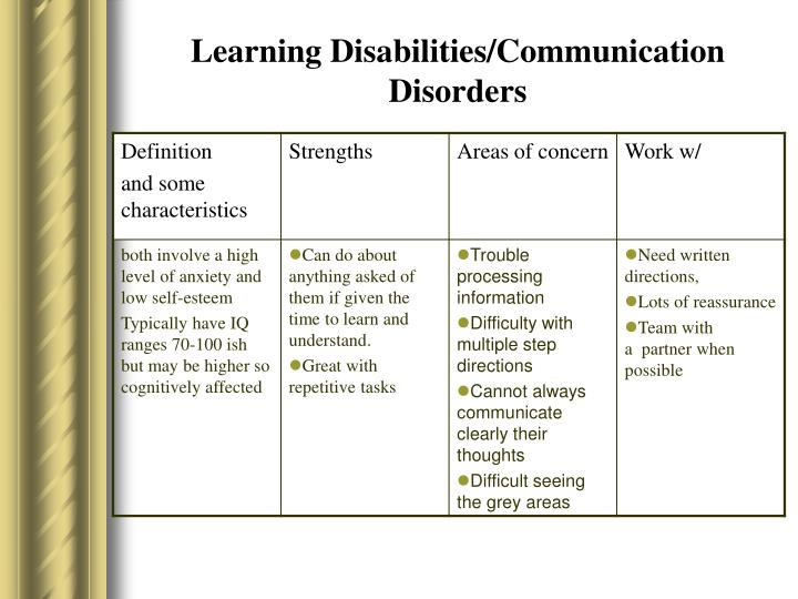 disabilities communication disorders and giftedness Itag invites all parents and families of gifted students to join us in sharing  resources,  behavior disorders, early childhood, inclusion, and learning  disabilities.