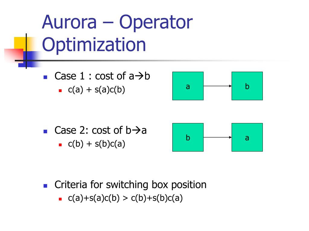 Aurora – Operator Optimization