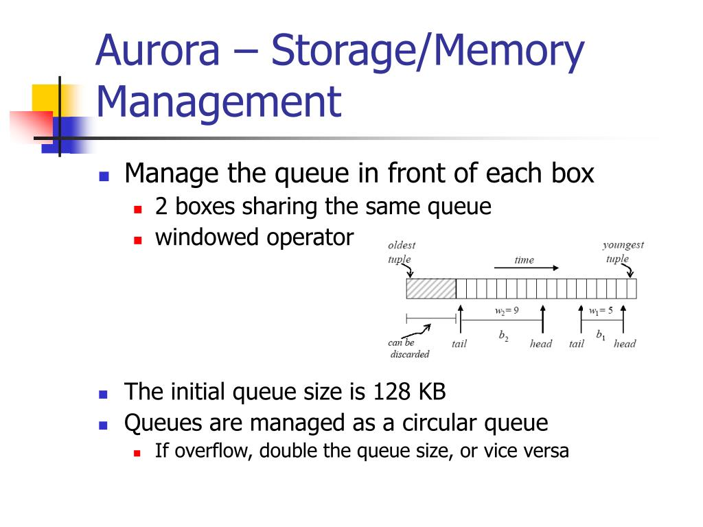 Aurora – Storage/Memory Management