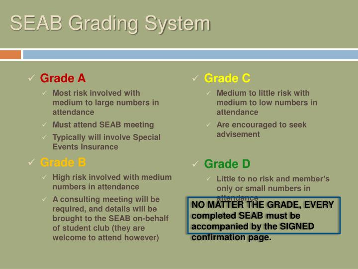 SEAB Grading System