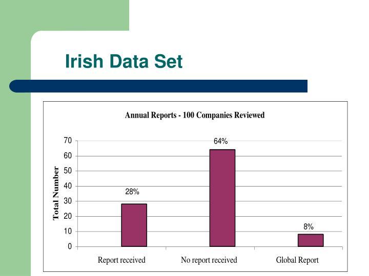 Irish Data Set