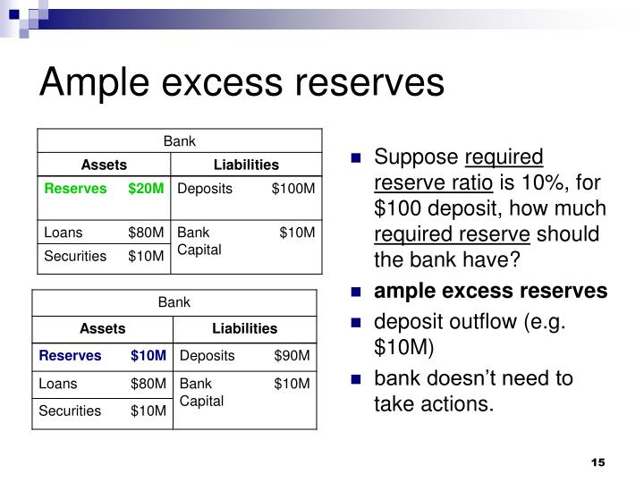 Ample excess reserves