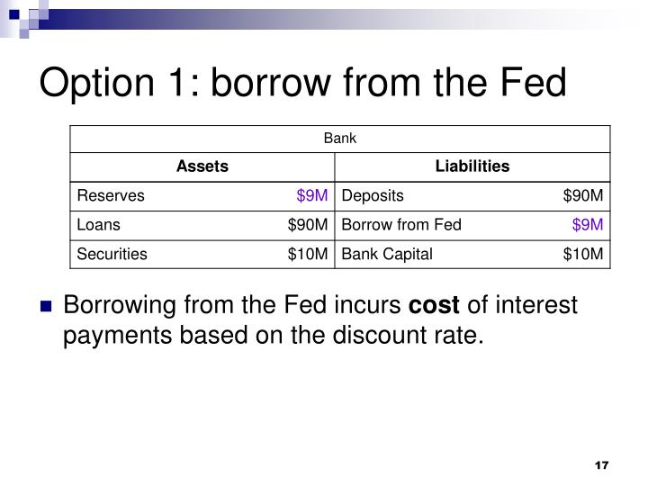 Option 1: borrow from the Fed