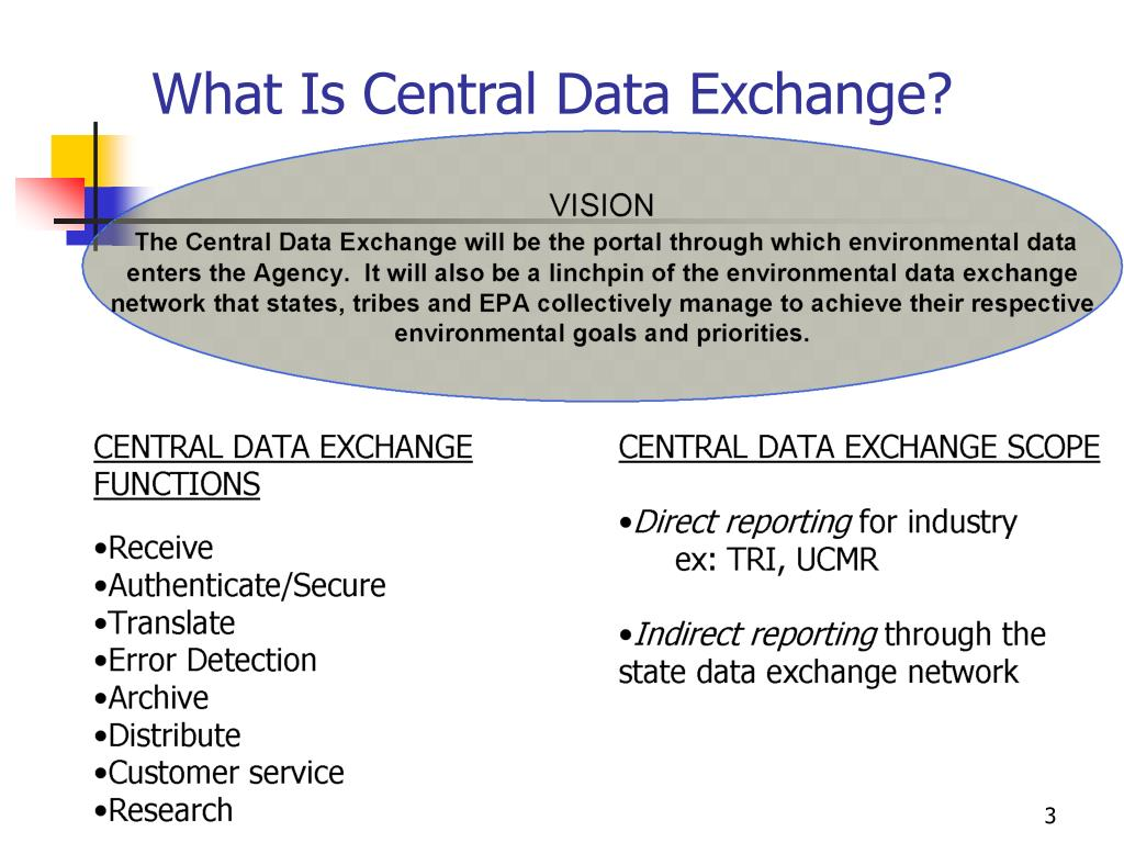 What Is Central Data Exchange?
