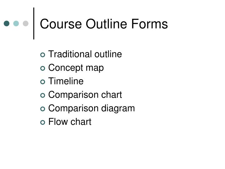 Course Outline Forms