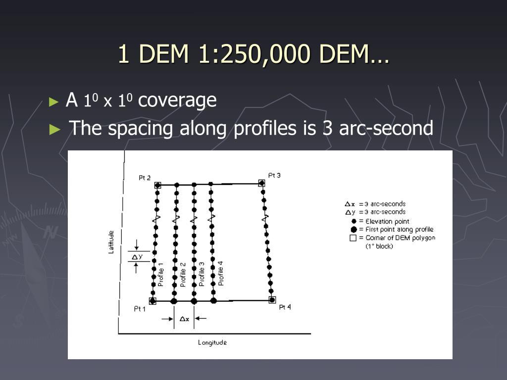 1 DEM 1:250,000 DEM…