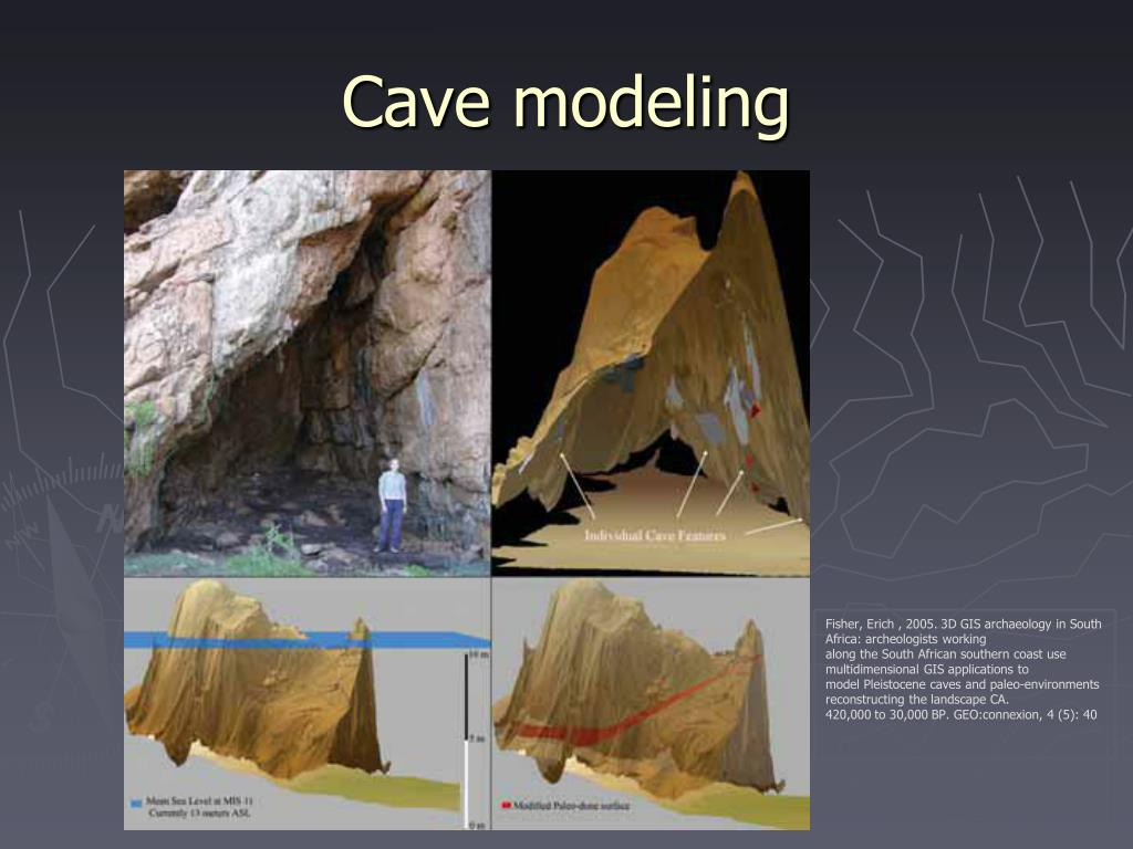 Cave modeling
