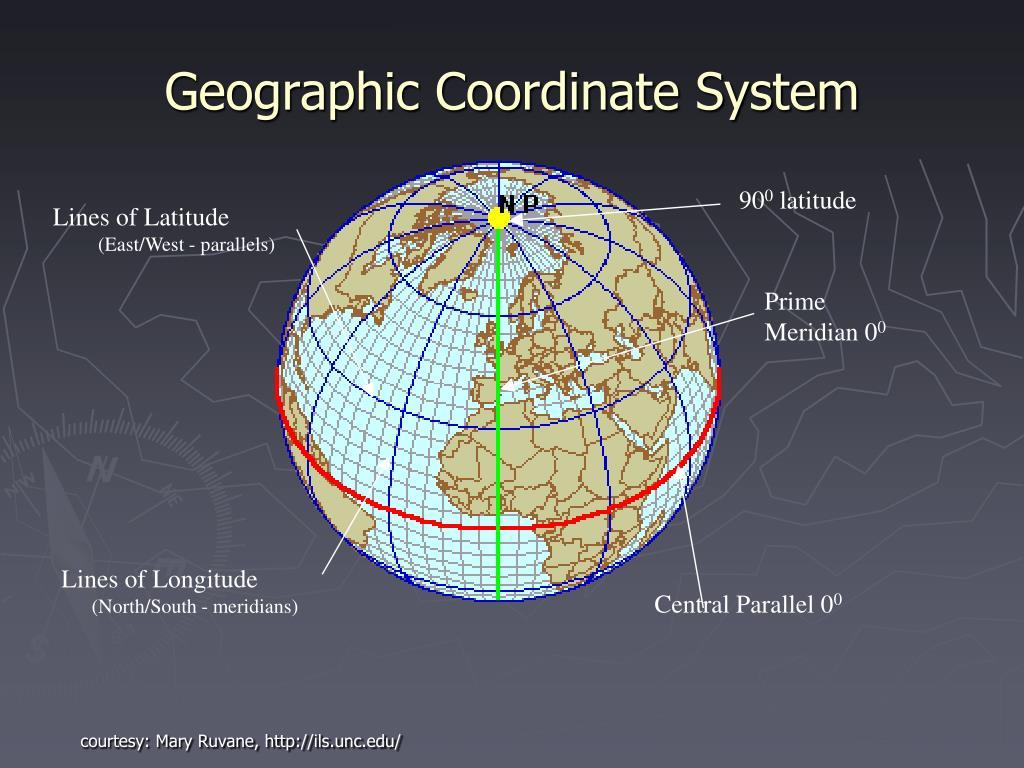 courtesy: Mary Ruvane, http://ils.unc.edu/
