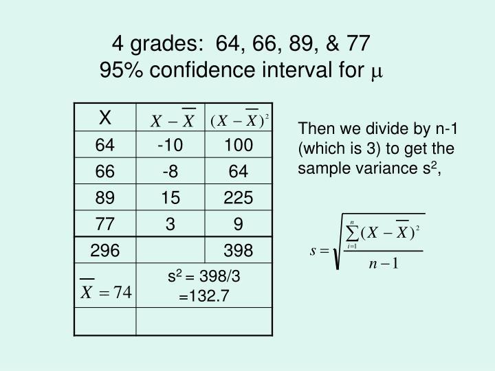 4 grades:  64, 66, 89, & 77