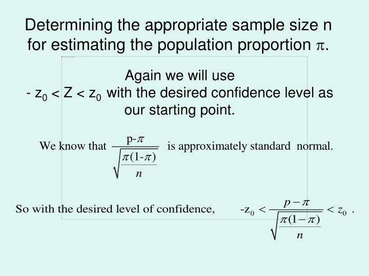Determining the appropriate sample size n for estimating the population proportion