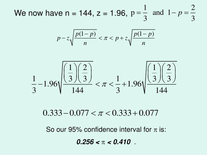 We now have n = 144, z = 1.96,