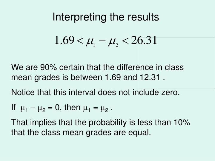 Interpreting the results