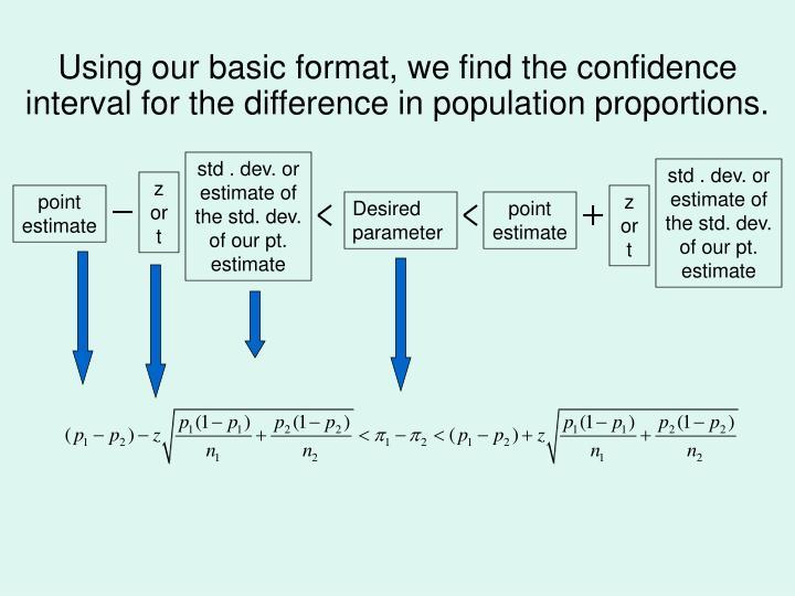 std . dev. or estimate of the std. dev. of our pt. estimate