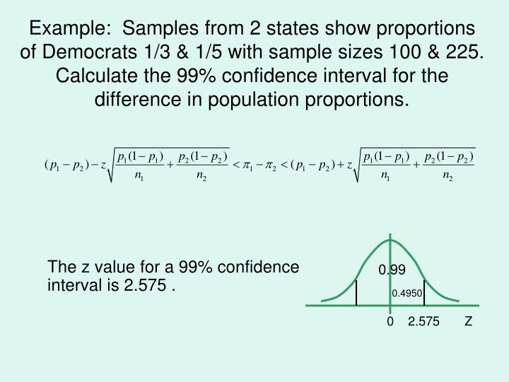 Example:  Samples from 2 states show proportions of Democrats 1/3 & 1/5 with sample sizes 100 & 225.  Calculate the 99% confidence interval for the difference in population proportions.