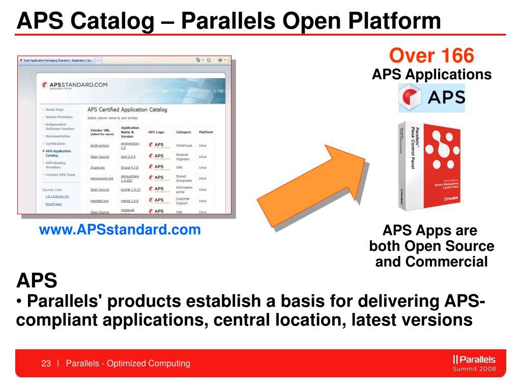 APS Catalog – Parallels Open Platform