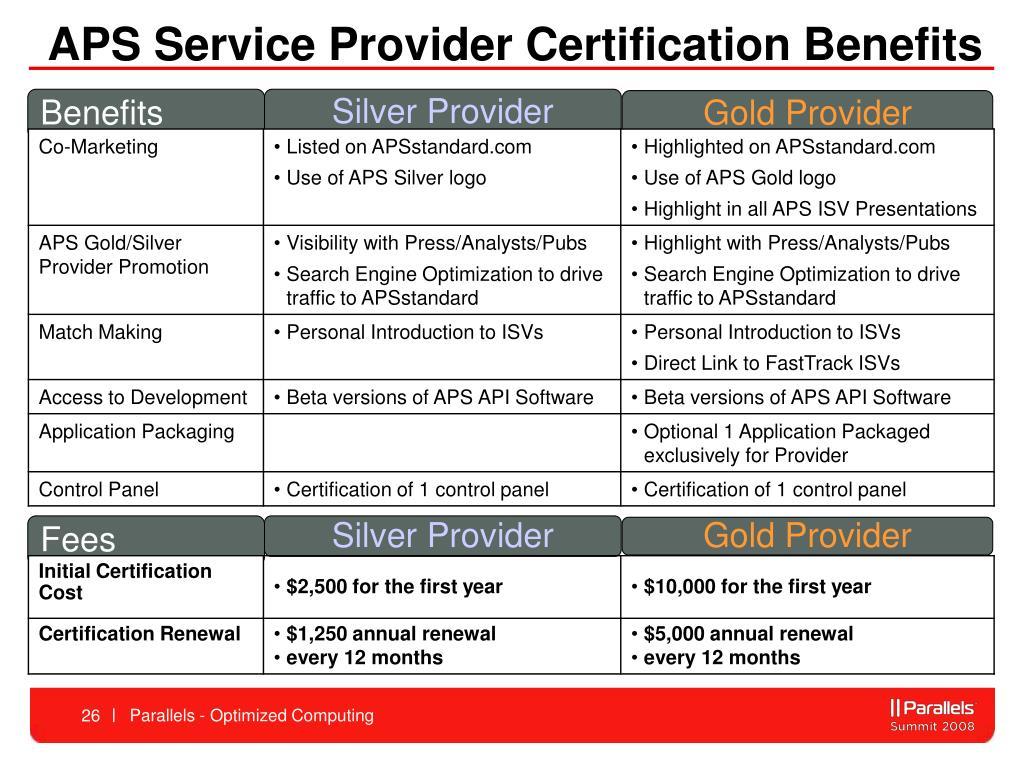 APS Service Provider Certification Benefits