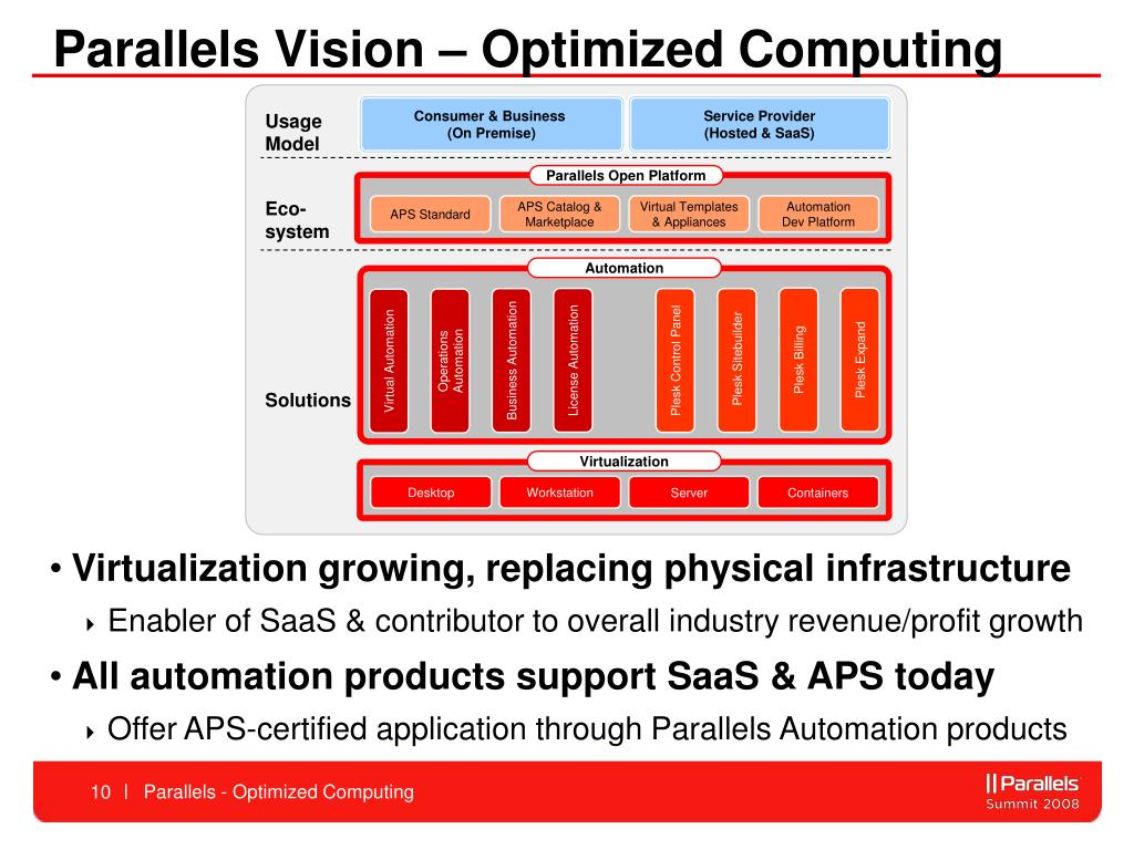 Parallels Vision – Optimized Computing