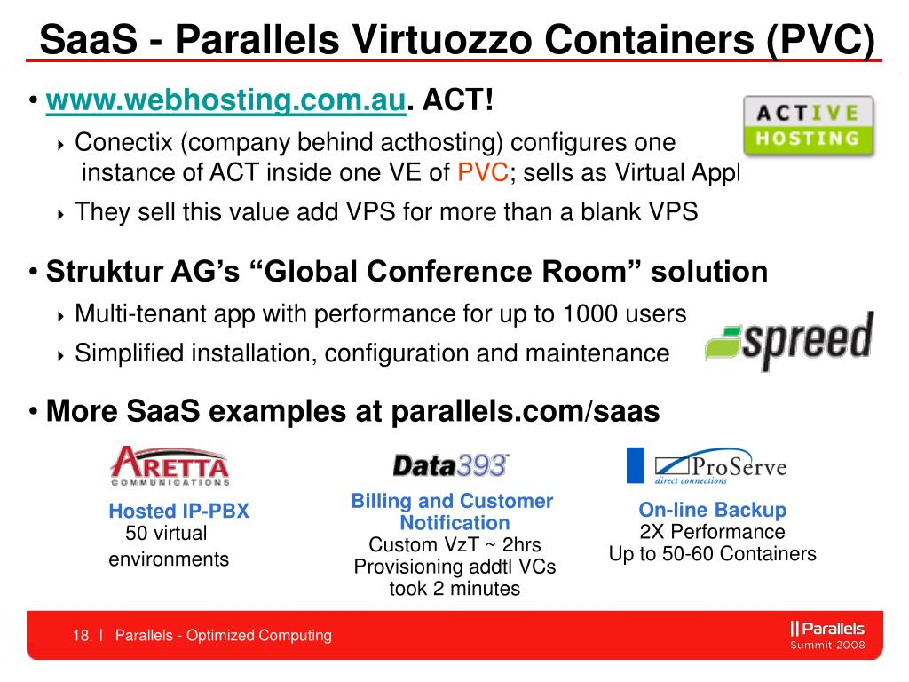 SaaS - Parallels Virtuozzo Containers (PVC)