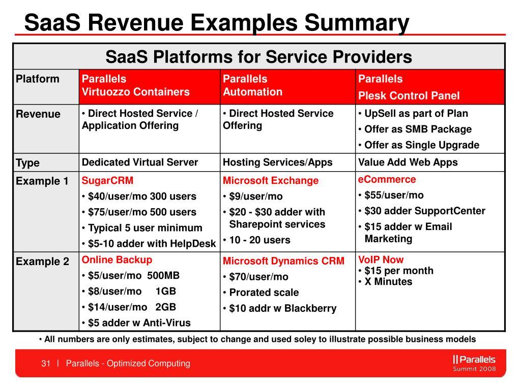 SaaS Revenue Examples Summary