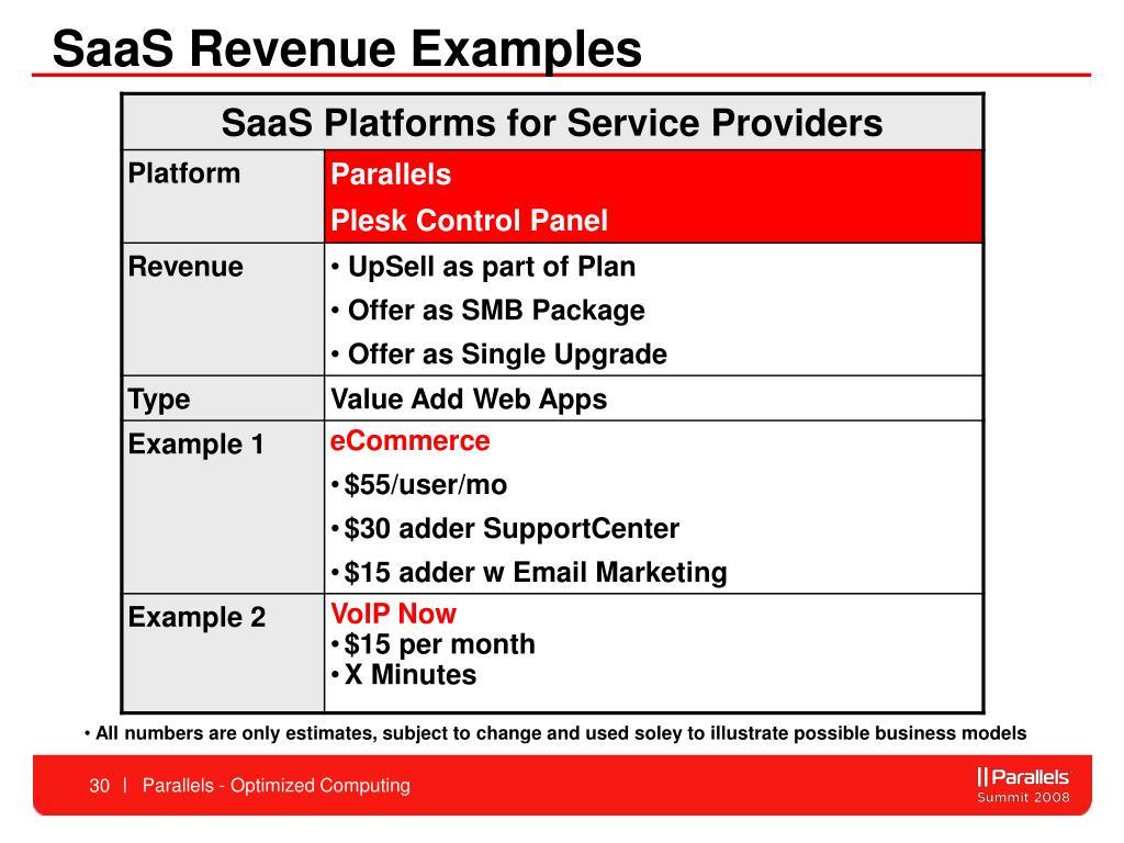 SaaS Revenue Examples