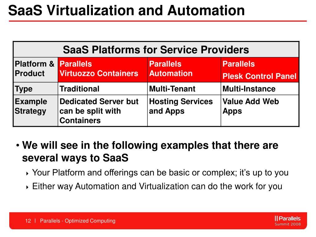 SaaS Virtualization and Automation