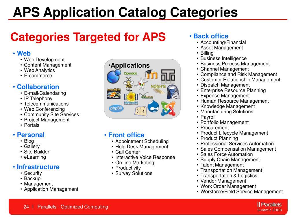 APS Application Catalog Categories