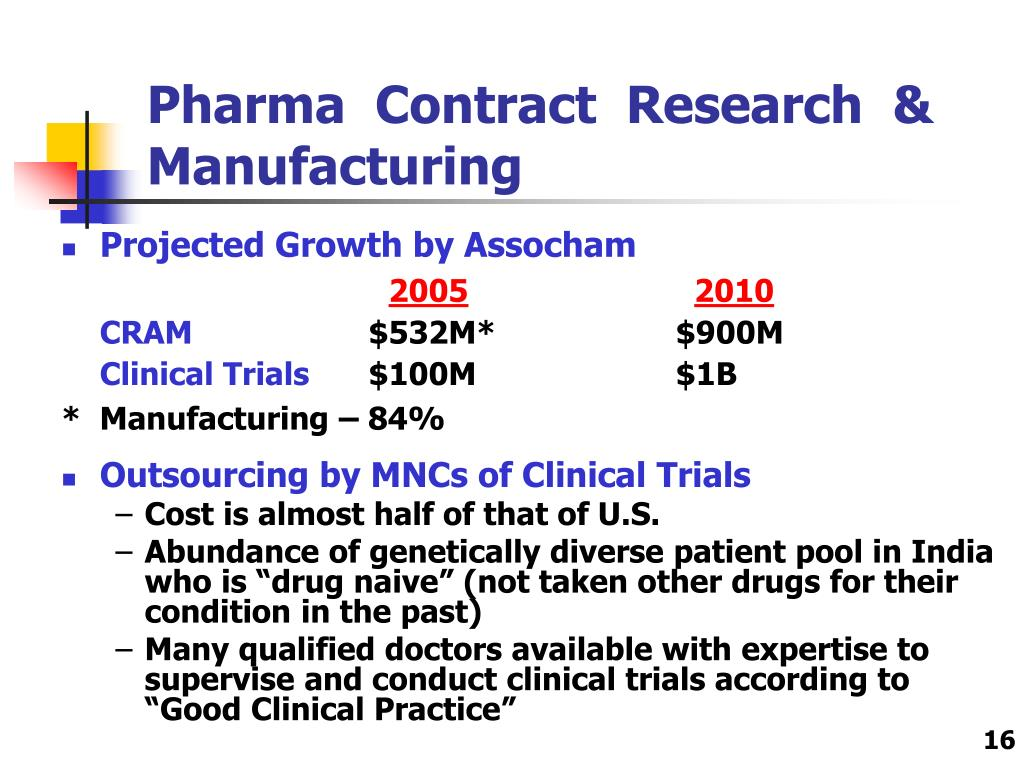 Pharma  Contract  Research  &  Manufacturing