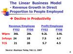 the linear business model revenue growth in direct proportion to people employed