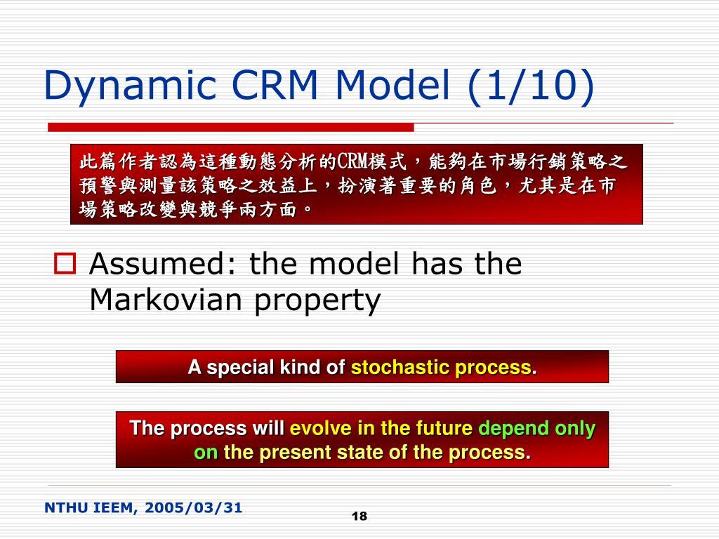 Dynamic CRM Model (1/10)