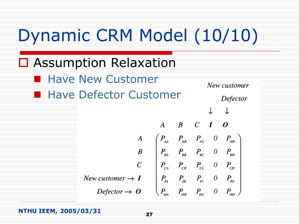 Dynamic CRM Model (10/10)