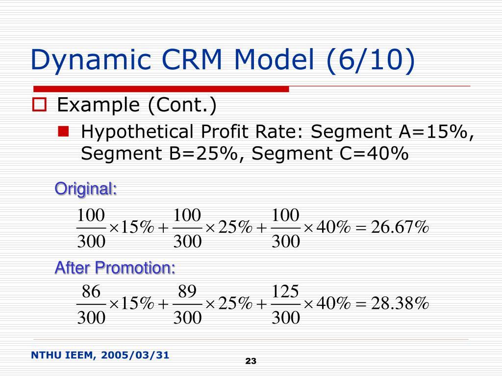 Dynamic CRM Model (6/10)