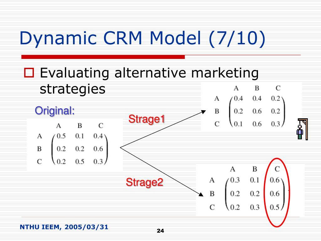 Dynamic CRM Model (7/10)