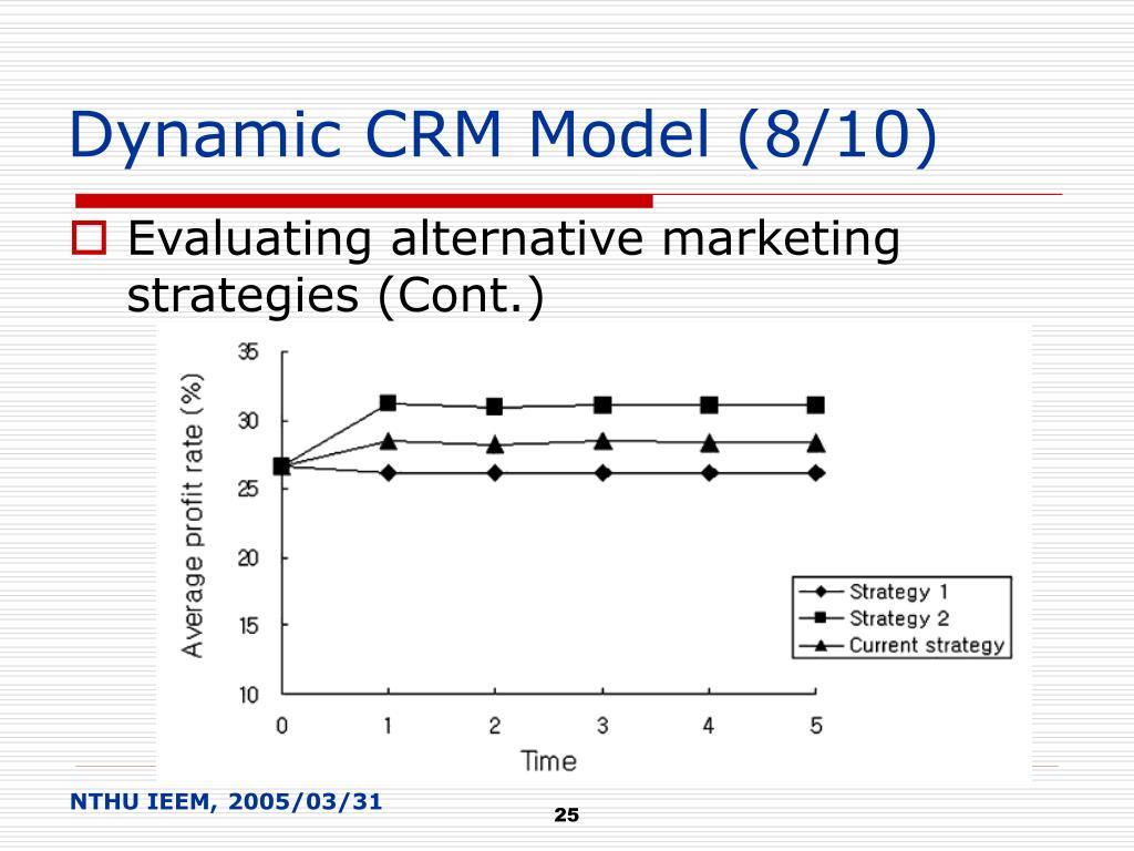 Dynamic CRM Model (8/10)