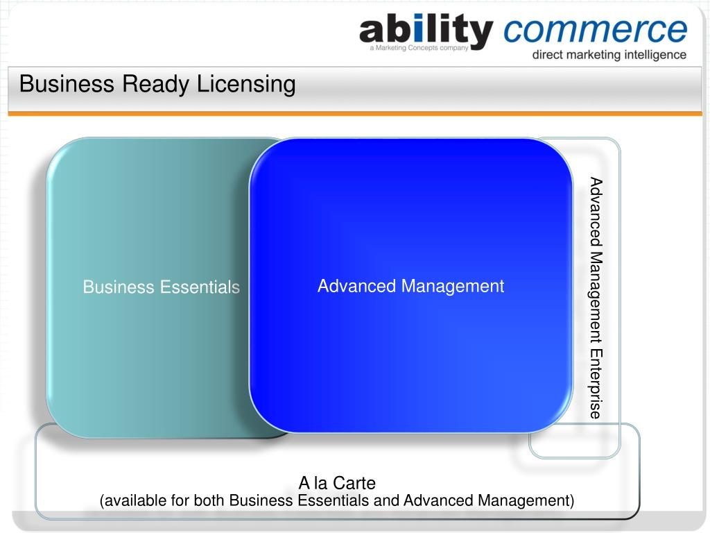 Business Ready Licensing