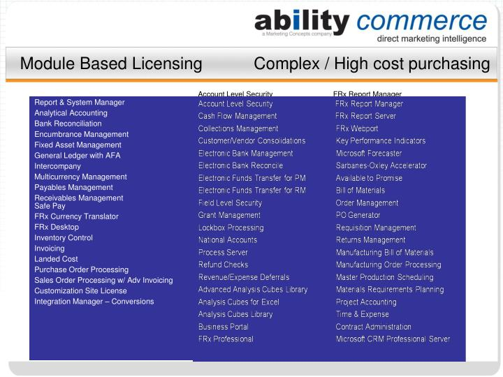 Module Based Licensing           Complex / High cost purchasing