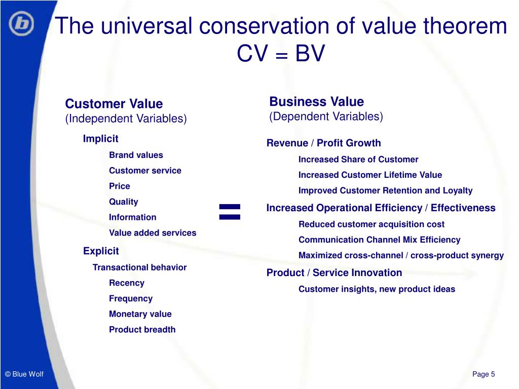 The universal conservation of value theorem