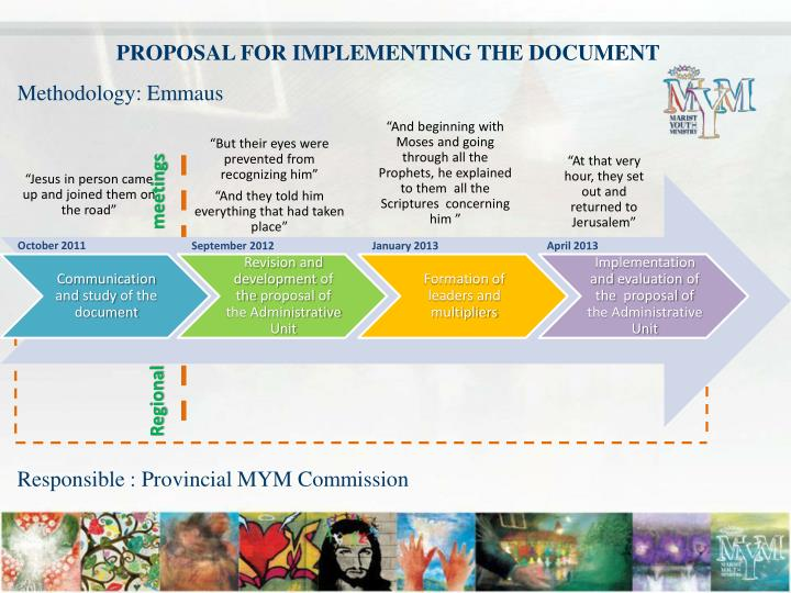 PROPOSAL FOR IMPLEMENTING THE DOCUMENT
