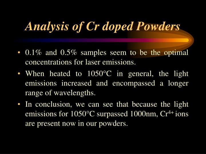 Analysis of cr doped powders
