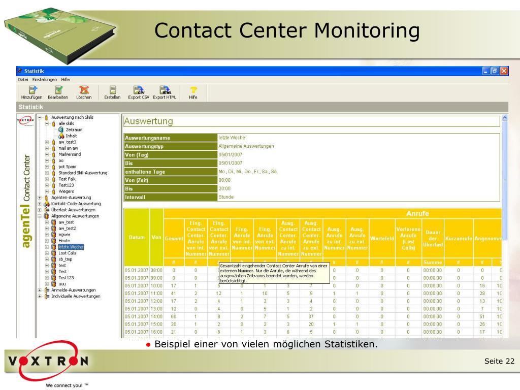 Contact Center Monitoring