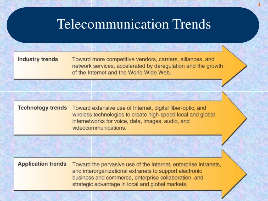 Telecommunication Trends